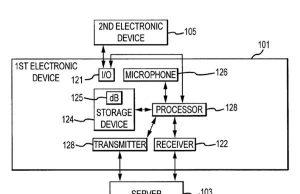 Patente Siri Mac