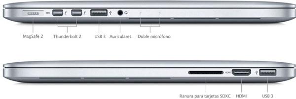 macbook-pro-retina-esquema