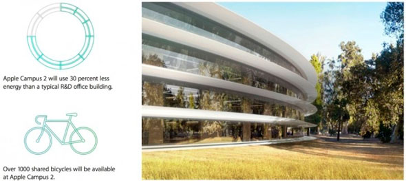 apple-store-campus-2