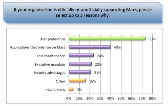 motivos-crecimiento-mac-empresas